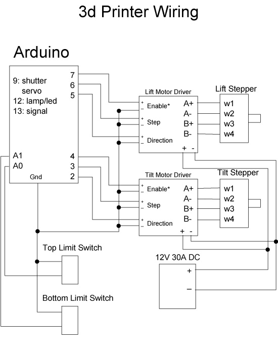 wiring diagram sidewinder 1 3d printer rebuild, software and electronics projects, interests Open Close Limit Switch Wiring Diagram at bayanpartner.co